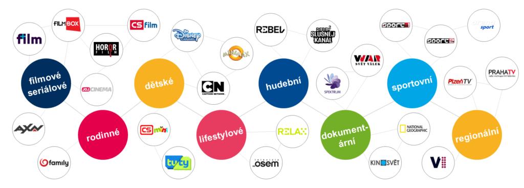 Atmedia portfolio